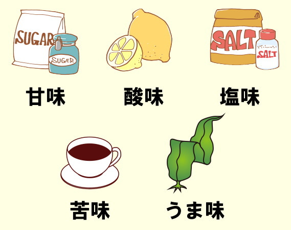 五味とは「甘味・酸味・塩味・苦味・うま味」の5つの味覚のことです。