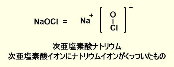 次亜塩素酸ナトリウムNaClOの化学式