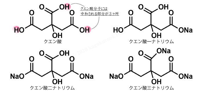 クエン酸ナトリウムの構造式|クエン酸ナトリウムには3種類の組成が存在します。